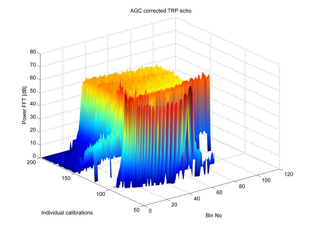images/Data/CDN1_CAL-VAL_Transponder_ESA/JASON3-TRP/J3_TRP_echo_Cycle_6_7-Apr-2016.jpg